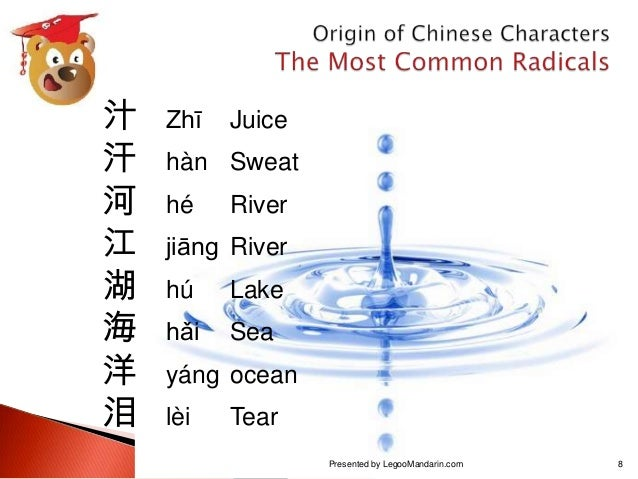Origin Of Chinese Characters The Most Common 20 Radicals Account 51