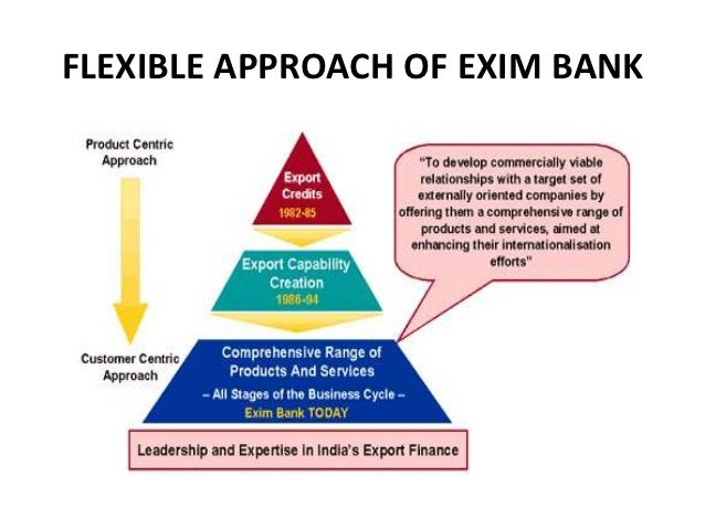 exim bank commercial bank and ecgc The bank's functions are segmented into several operating groups including: corporate banking group which handles a variety of financing programmes for export.
