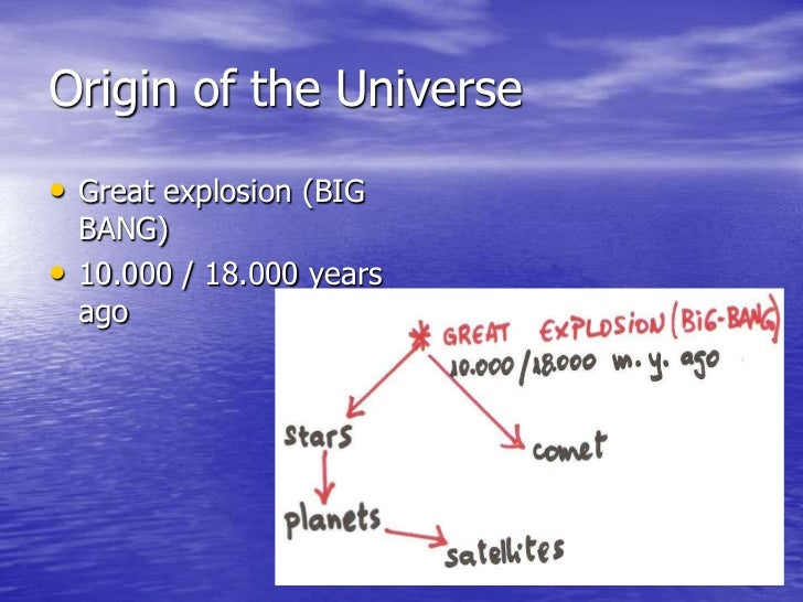 Origin of the Universe• Great explosion (BIG    BANG)•   10.000 / 18.000 years    ago