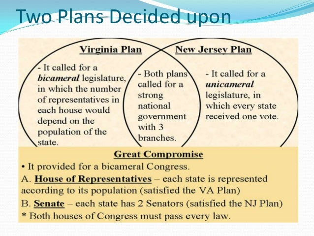 Origins of the american government ppt (1)