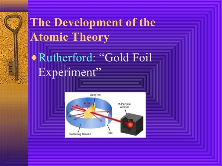 the origins of the atomic theory Origins of quantum theory quantum theory is a theory of matter atomic spectra and atomic structure prentice-hall, 1937.