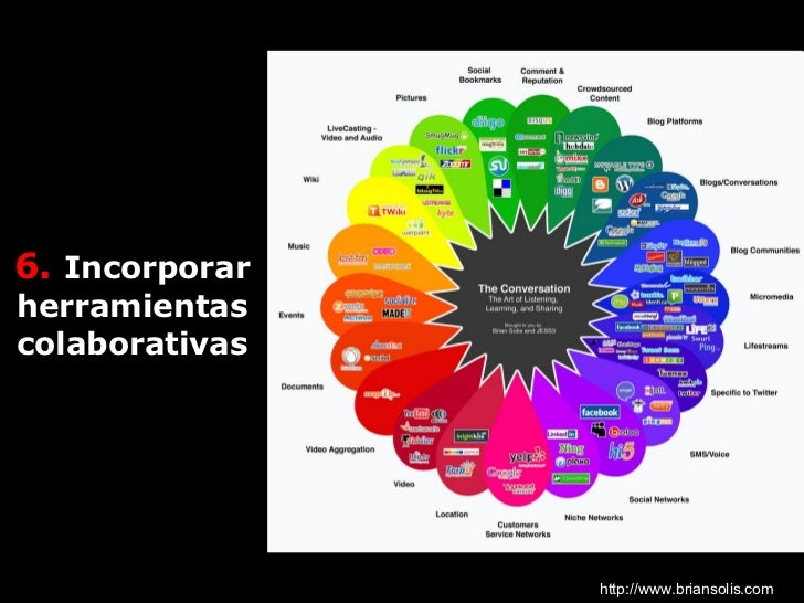 6.   Incorporar herramientas colaborativas http://www.briansolis.com