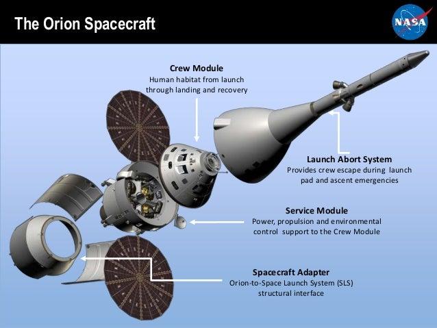 Nasa Orion Multi Purpose Crew Vechicle Full Explanation
