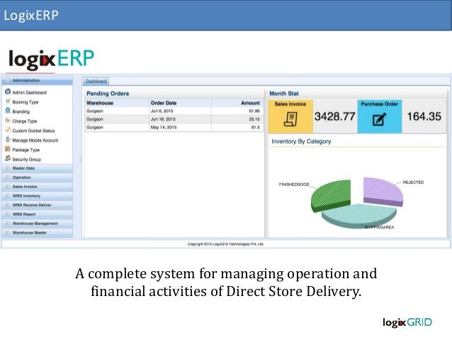 direct store delivery Route sales & direct store delivery software for dynamics gp, dynamics ax and netsuite integrate & automate your sales, marketing, and delivery operations.