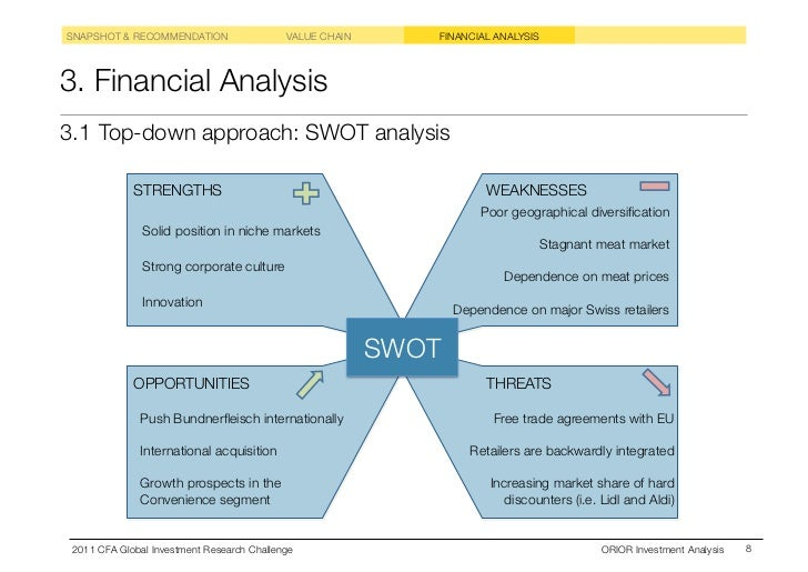 home depot financial analysis of strengths and weakness Financial ratio for home depot and lowesxls solution preview more popular and handy for rule of thumb analysis of financial statements budgetings:.