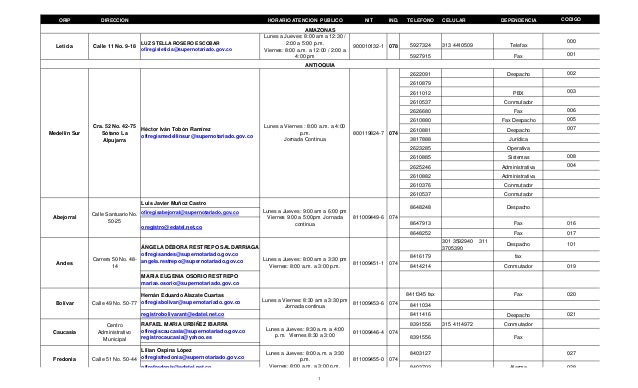 ORIP DIRECCION REGISTRADOR / E-mail HORARIO ATENCION PUBLICO NIT IND. TELEFONO CELULAR DEPENDENCIA CODIGO5927324 313 44105...