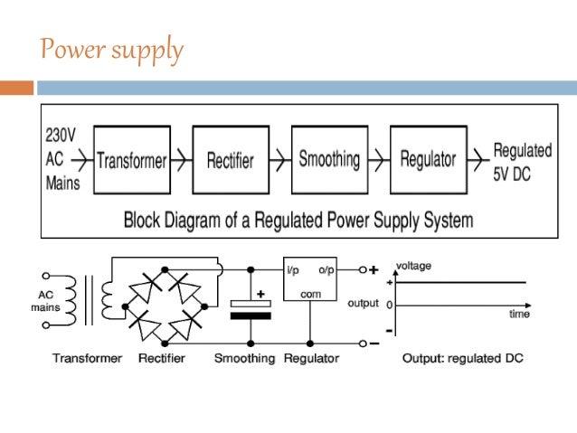 black car diagram wiring diagrams rh 13 shareplm de Car Battery Circuit Sears Battery Charger Wiring Diagram