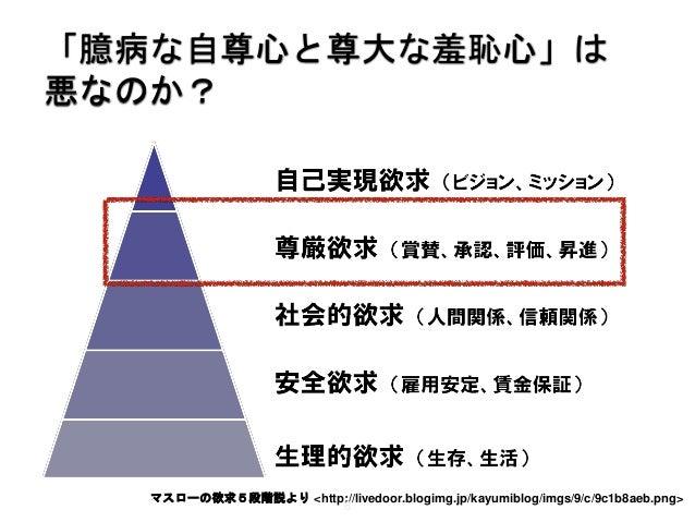 「臆病な自尊心と尊大な羞恥心」は 悪なのか? マスローの欲求5段階説より <http://livedoor.blogimg.jp/kayumiblog/imgs/9/c/9c1b8aeb.png> 6