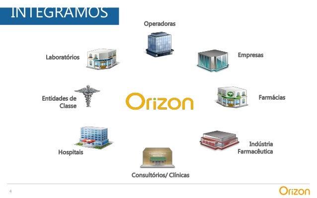 ORIZON BAIXAR PLATAFORMA BRASIL