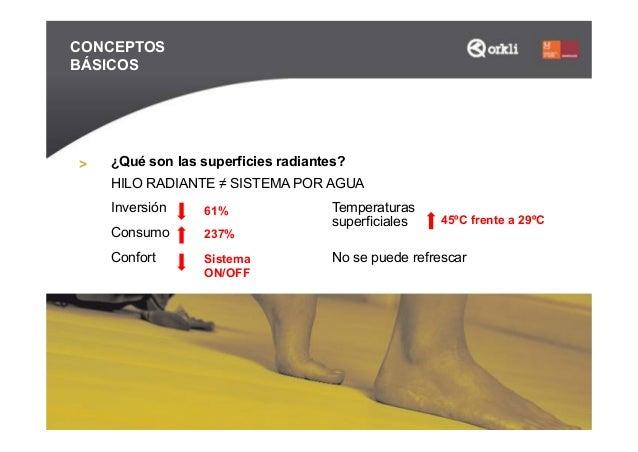Orkli ppt 2012 suelo radiante - Calefaccion por hilo radiante ...