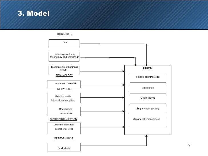 Analyze the HR system