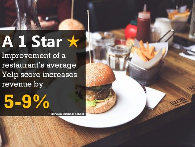 MORE STARS = MORE REVENUE ★★★★★