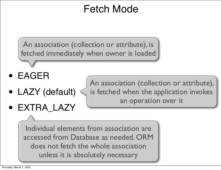 Fetch Mode                An association (collection or attribute), is               fetched immediately when owner is loa...
