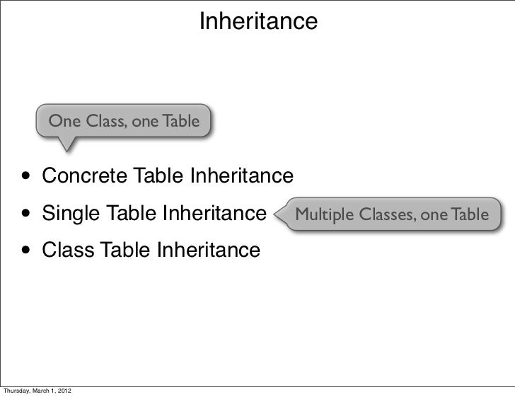 Inheritance               One Class, one Table     • Concrete Table Inheritance     • Single Table Inheritance Multiple Cl...