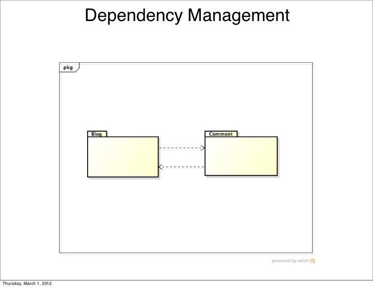 Dependency ManagementThursday, March 1, 2012