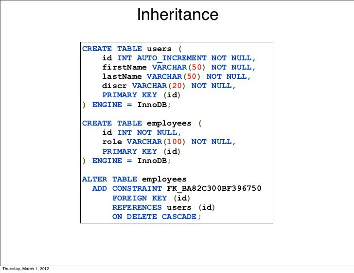Inheritance                          CREATE TABLE users (                              id INT AUTO_INCREMENT NOT NULL,    ...