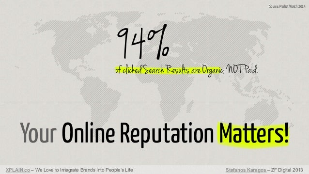Source: Market Watch 2013  94%  of clicked Search Results are Organic, NO T Paid.  Your Online Reputation Matters! XPLAIN....