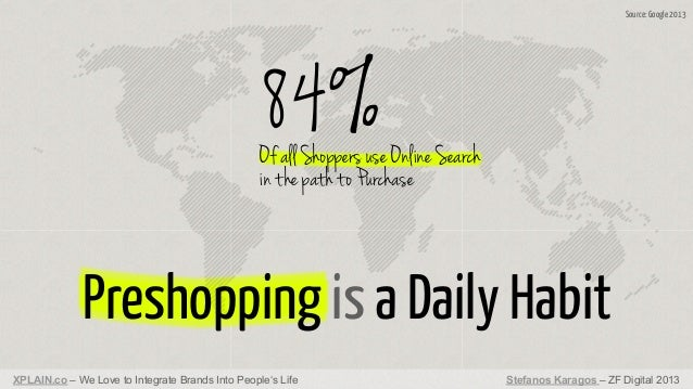 Source: Google 2013  84%  Of all Shoppers use Online Search in the path to Purchase  Preshopping is a Daily Habit XPLAIN.c...