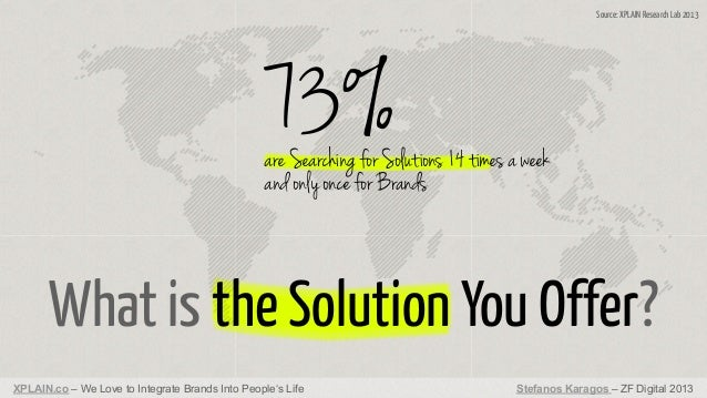 Source: XPLAIN Research Lab 2013  73%  are Searching for Solutions 14 times a week and only once for Brands  What is the S...