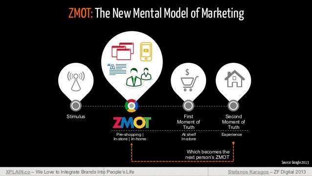 ZMOT: The New Mental Model of Marketing  Stimulus  First Moment of Truth Pre-shopping | In-store | In-home  At shelf In-st...