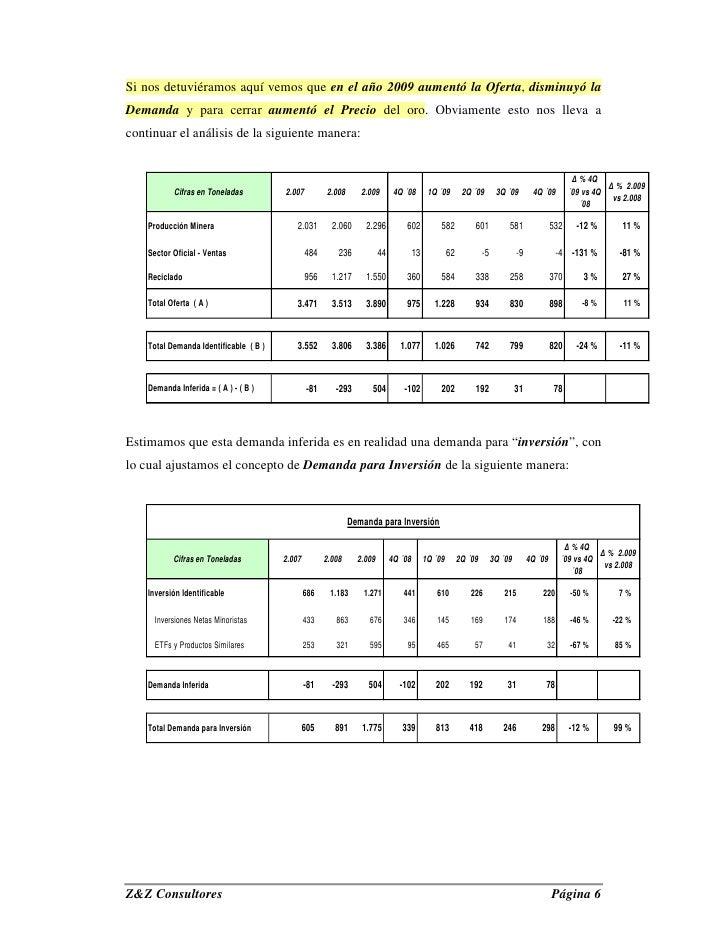 Informe metales preciosos oro zz consultores pgina 5 6 urtaz Choice Image