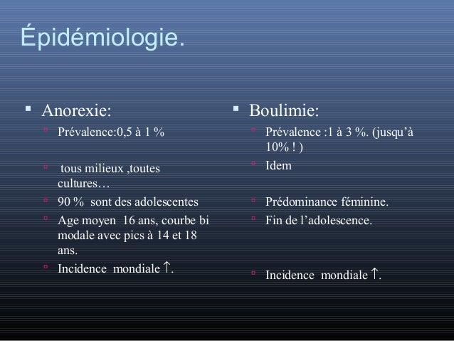 Épidémiologie. Anorexie:                        Boulimie:   Prévalence:0,5 à 1 %             Prévalence :1 à 3 %. (jus...