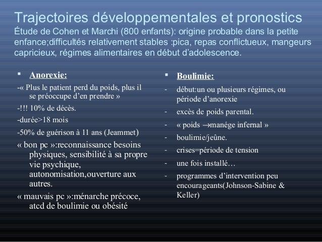 Approches thérapeutiques: !!!urgences somatiques →Hospitalisation, réa parfois… Suivi ambulatoire possible, mais hospita...