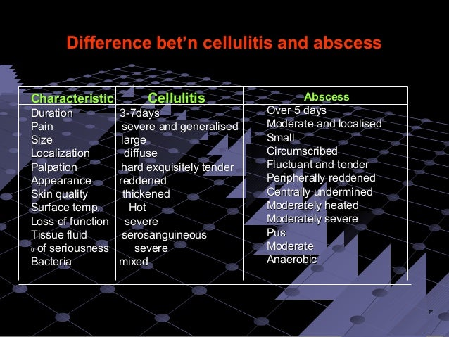 Facial abcess cellulitis