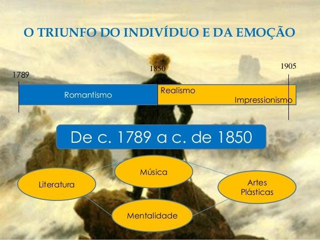 Romantismo Realismo Impressionismo 1850 1905 O TRIUNFO DO INDIVÍDUO E DA EMOÇÃO 1789 De c. 1789 a c. de 1850 Literatura Ar...