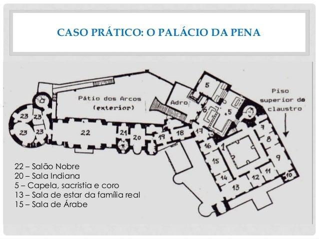 CASO PRÁTICO: O PALÁCIO DA PENA 22 – Salão Nobre 20 – Sala Indiana 5 – Capela, sacristia e coro 13 – Sala de estar da famí...