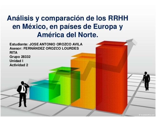 Análisis y comparación de los RRHH  en México, en países de Europa y  América del Norte.  Estudiante: JOSE ANTONIO OROZCO ...