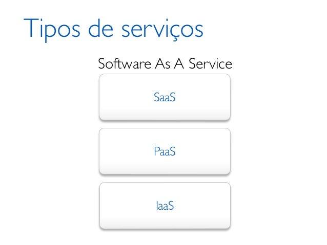 Tipos de serviços       Software As A Service               SaaS               PaaS                IaaS