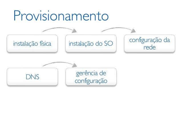Provisionamento                                       configuração dainstalação física   instalação do SO                 ...