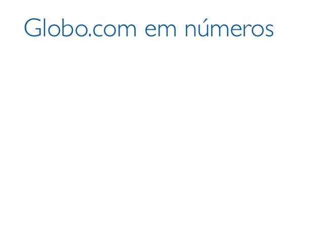 Globo.com em números