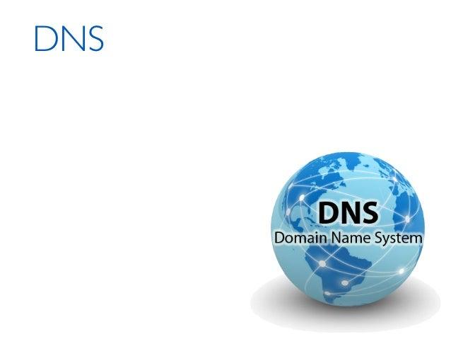 DNS‣   DNSAPI    ‣   Interface de gerencia Web    ‣   API