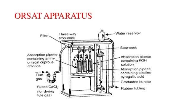 ORSAT APPARATUS PDF