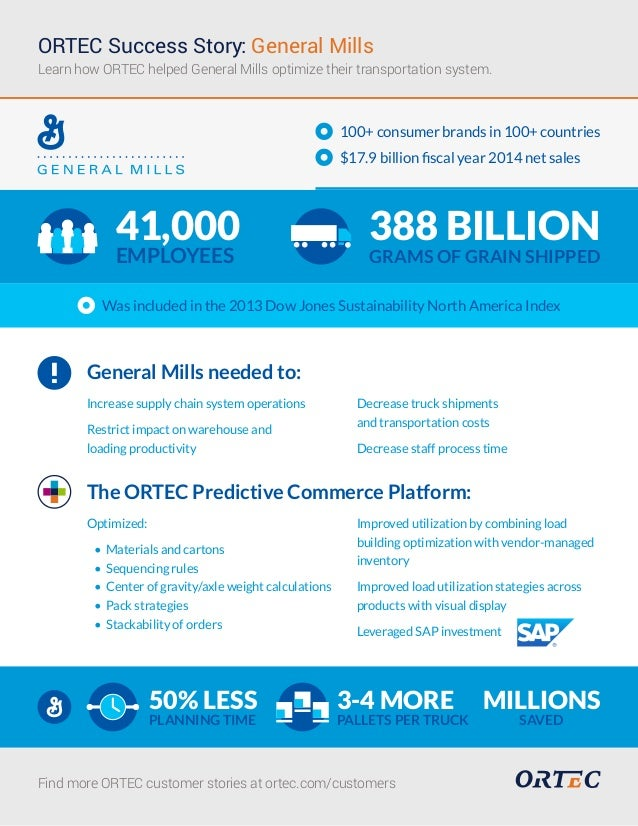 Find more ORTEC customer stories at ortec.com/customers MILLIONS SAVED 3-4 MORE PALLETS PER TRUCK 50% LESS PLANNING TIME I...