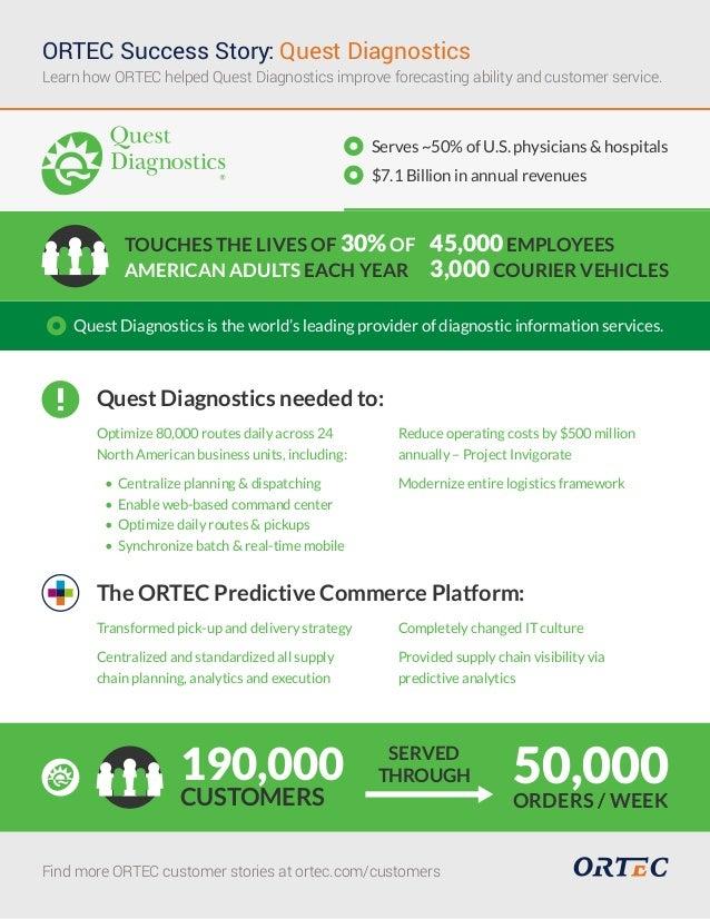 quest diagnostics customer service