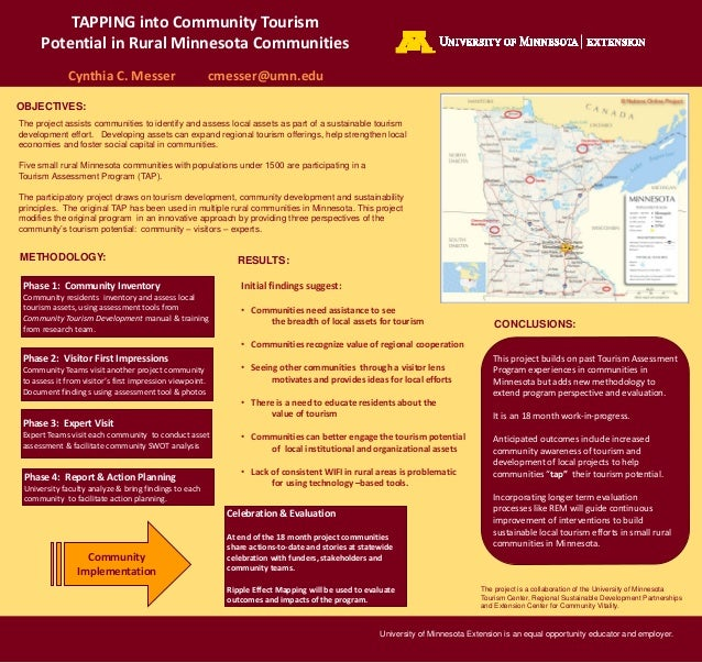 University of Minnesota Extension is an equal opportunity educator and employer. Cynthia C. Messer cmesser@umn.edu TAPPING...