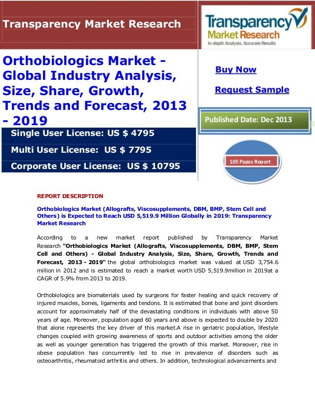 REPORT DESCRIPTION Orthobiologics Market (Allografts, Viscosupplements, DBM, BMP, Stem Cell and Others) is Expected to Rea...