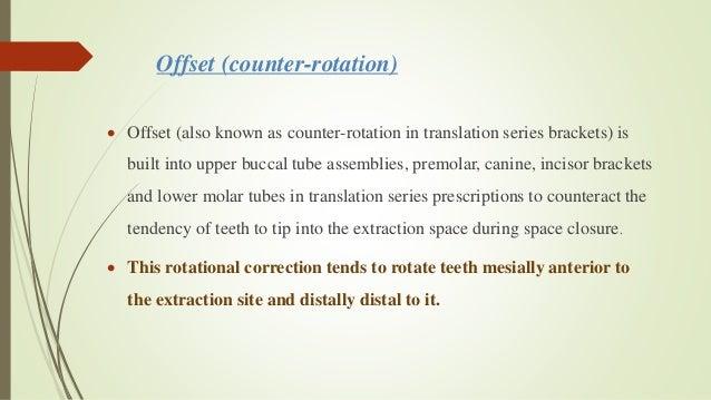 Orthodontic brackets