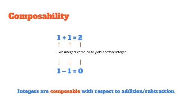 Composability 1 + 1 = 2 Two integers combine to yield another integer. 1 – 1 = 0 Integers are composable with respect to a...
