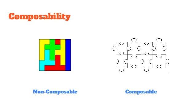 Composability Non-Composable Composable