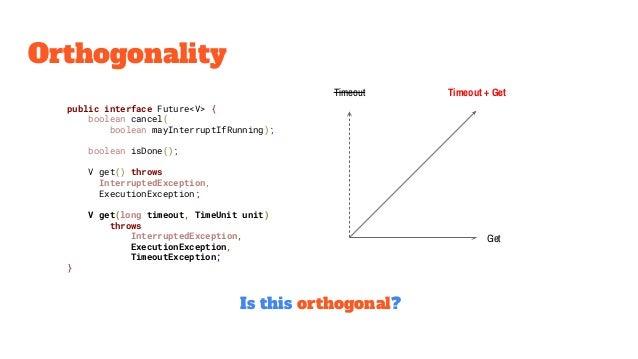 Orthogonality public interface Future<V> { boolean cancel( boolean mayInterruptIfRunning); boolean isDone(); V get() throw...