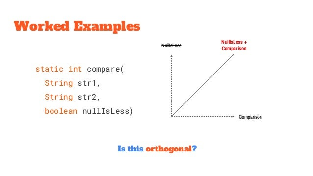 Worked Examples Is this orthogonal? NullIsLess + Comparison NullIsLess Comparison static int compare( String str1, String ...