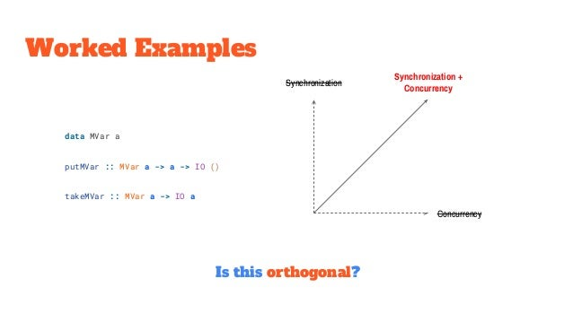 Worked Examples Is this orthogonal? data MVar a putMVar :: MVar a -> a -> IO () takeMVar :: MVar a -> IO a Synchronization...