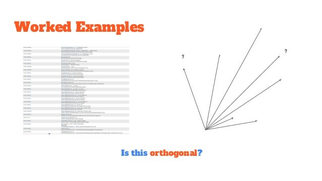 Worked Examples Is this orthogonal? ? ?