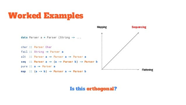 Worked Examples Is this orthogonal? data Parser a = Parser (String -> ... char :: Parser Char fail :: String -> Parser a a...