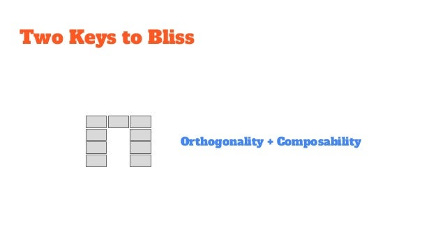 Two Keys to Bliss Orthogonality + Composability