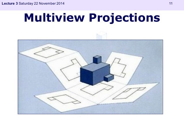 Lecture 3 Saturday 22 November 2014 11  Multiview Projections